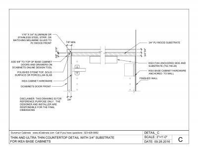 Dunsmuir Cabinets Help