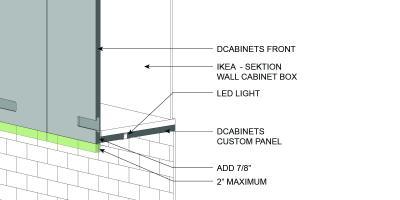 Dunsmuir Cabinets - Help